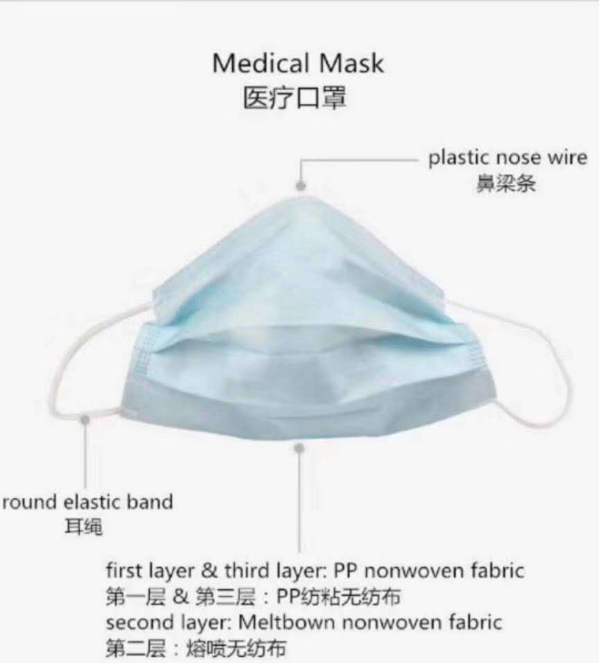 Medical 100% PP Non Woven Face Mask