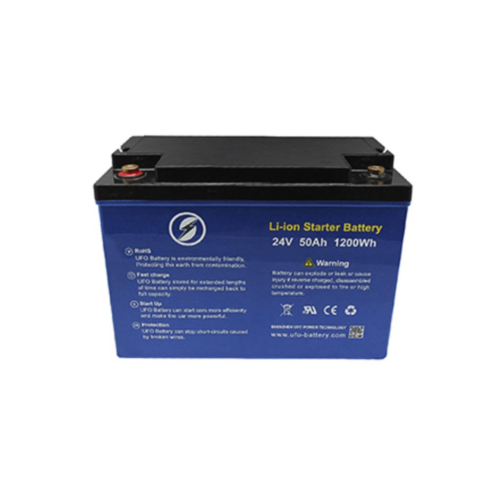 Cost-effective durable deep cycle lithium ion 250ah solar energy storage systems battery pack