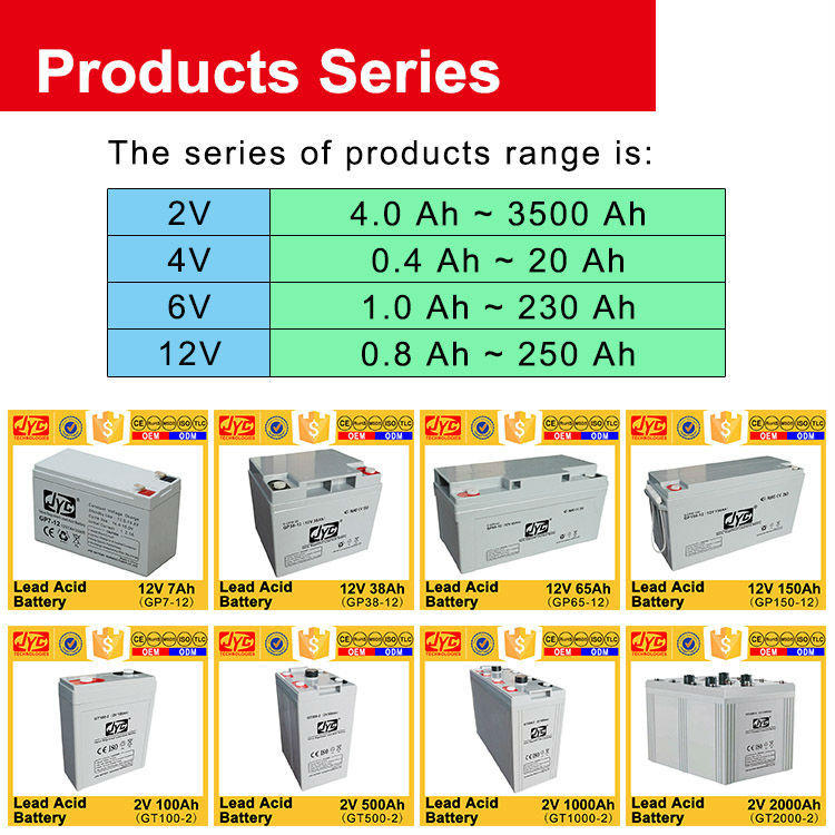 ISO CE ROHS TLC Certificate charging 6v 4.5ah battery