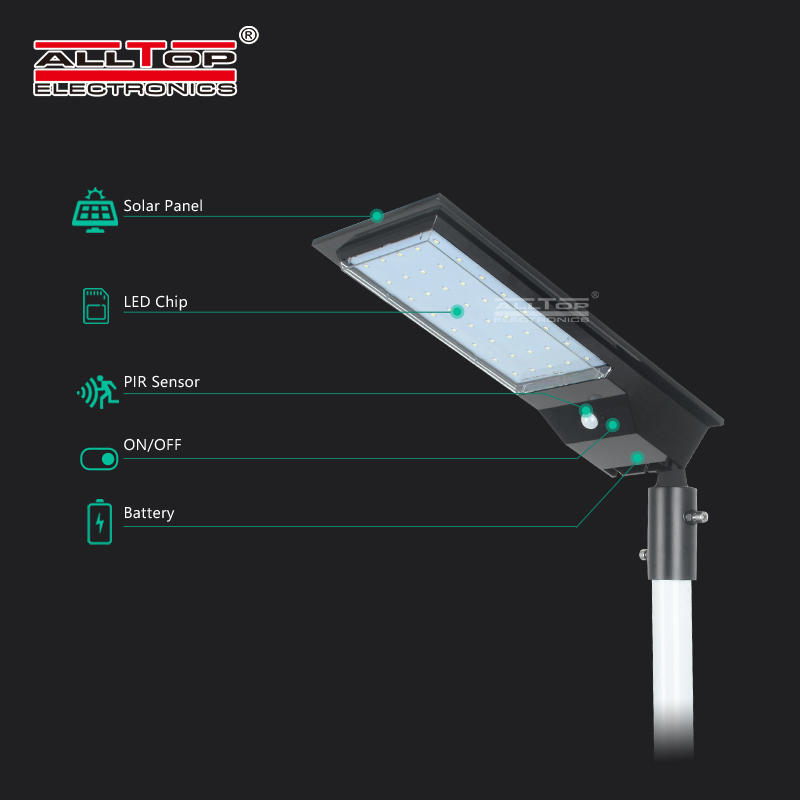 ALLTOP 2020 Newest design outdoor park road lighting ip65 smd 9w 14w led solar street light