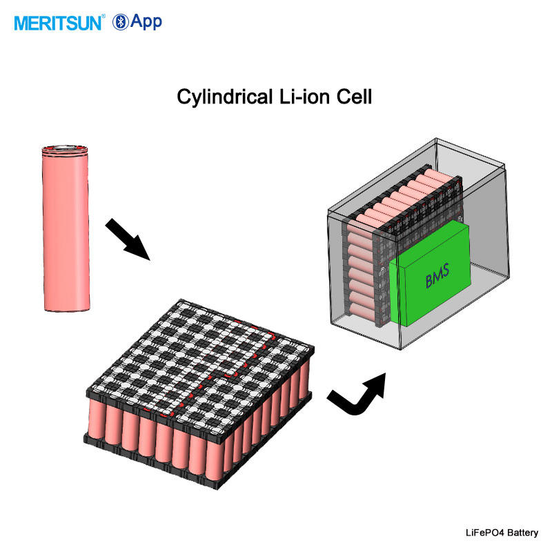 Rechargeable Battery Li-ion 3.2V 1000mAh 4S100P to get 12V 100Ah Solar Lithium Lipo LiFePO4 Battery