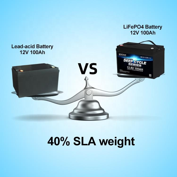 Customized Golf Carts Battery Pack with BMS Rechargeable Lithium Lifepo4 Caravan 12V 100ah Free MERITSUN >4000 Cycles