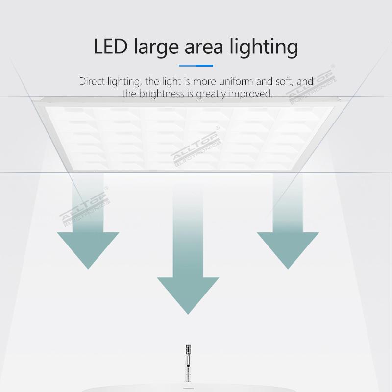 ALLTOP Ultrathin high lumen indoor Iron PET lighting recessed square smd 48w led panel light