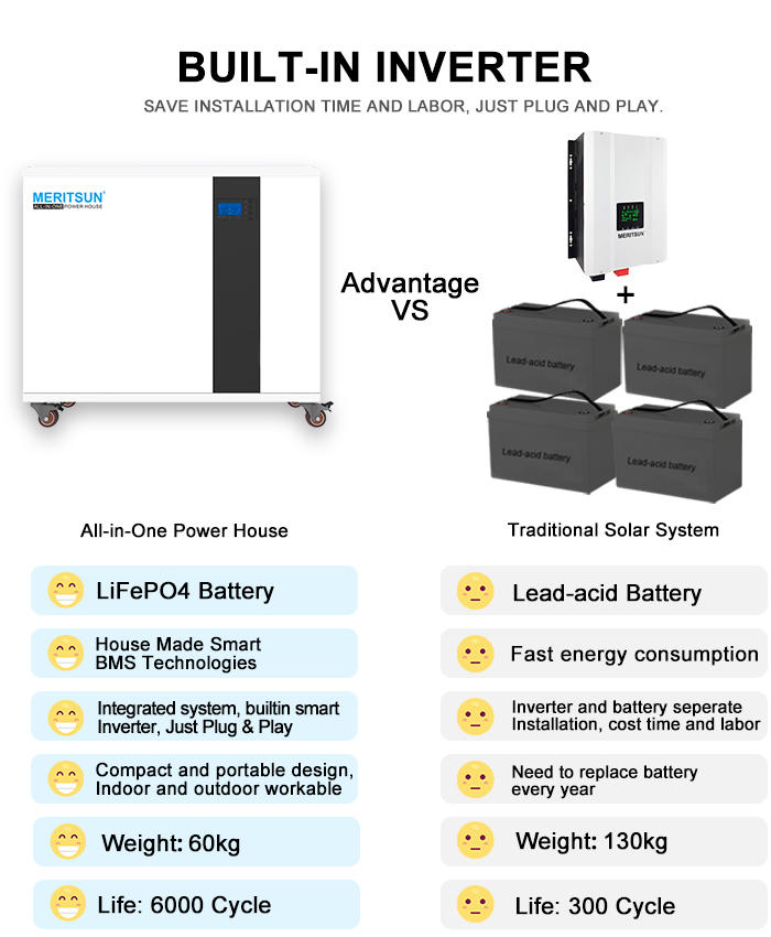 MeritSun 5kwh 48v 100ah lifepo4 lithium battery and 5kw inverter all in one home solar energy storage system