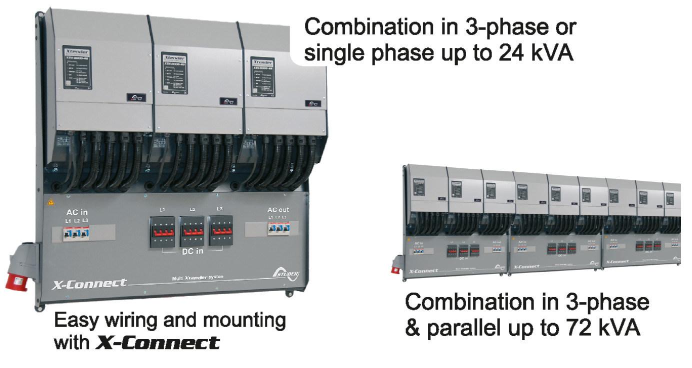 Studer Xth5000-24 Hybrid Power Inverter 5000W 24V DC to AC 15kw 45kw