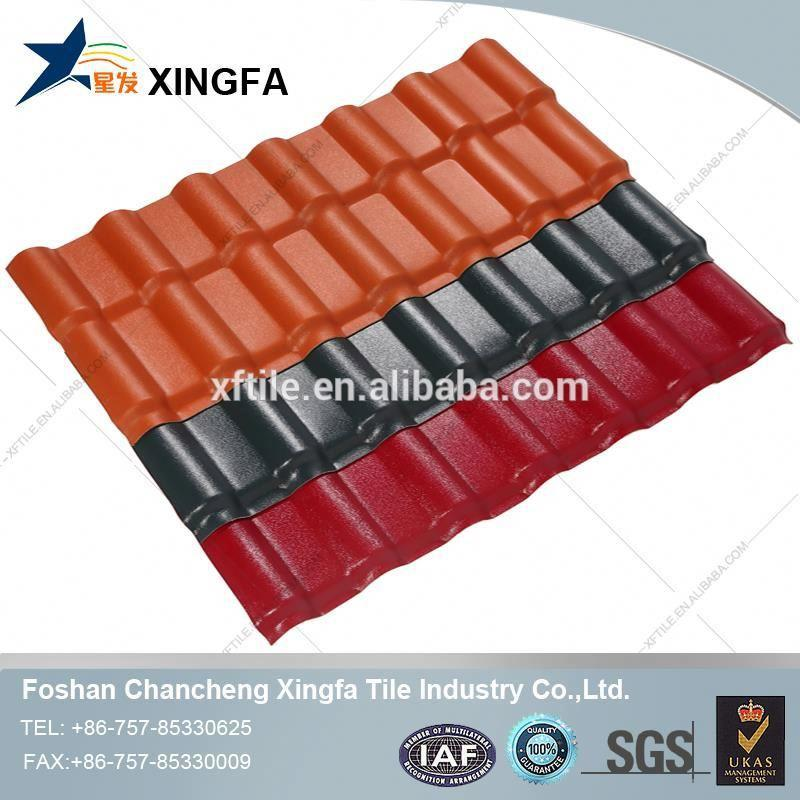 low cost roofing sheets in kerala