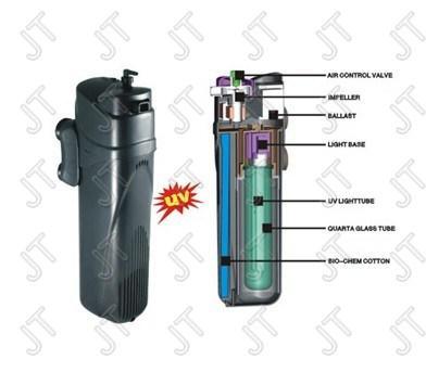 UV Filtration Pump (JUP-01/02) for Aquarium