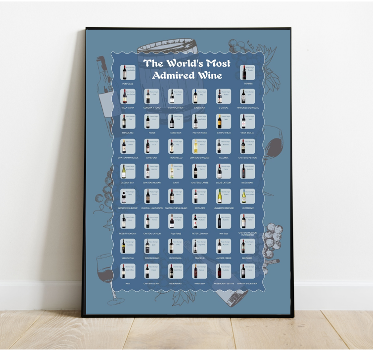 Scratch Offmap Bucket list Scratch OffPoster Admired Wines ,Grape Winefor Amazon FBA,