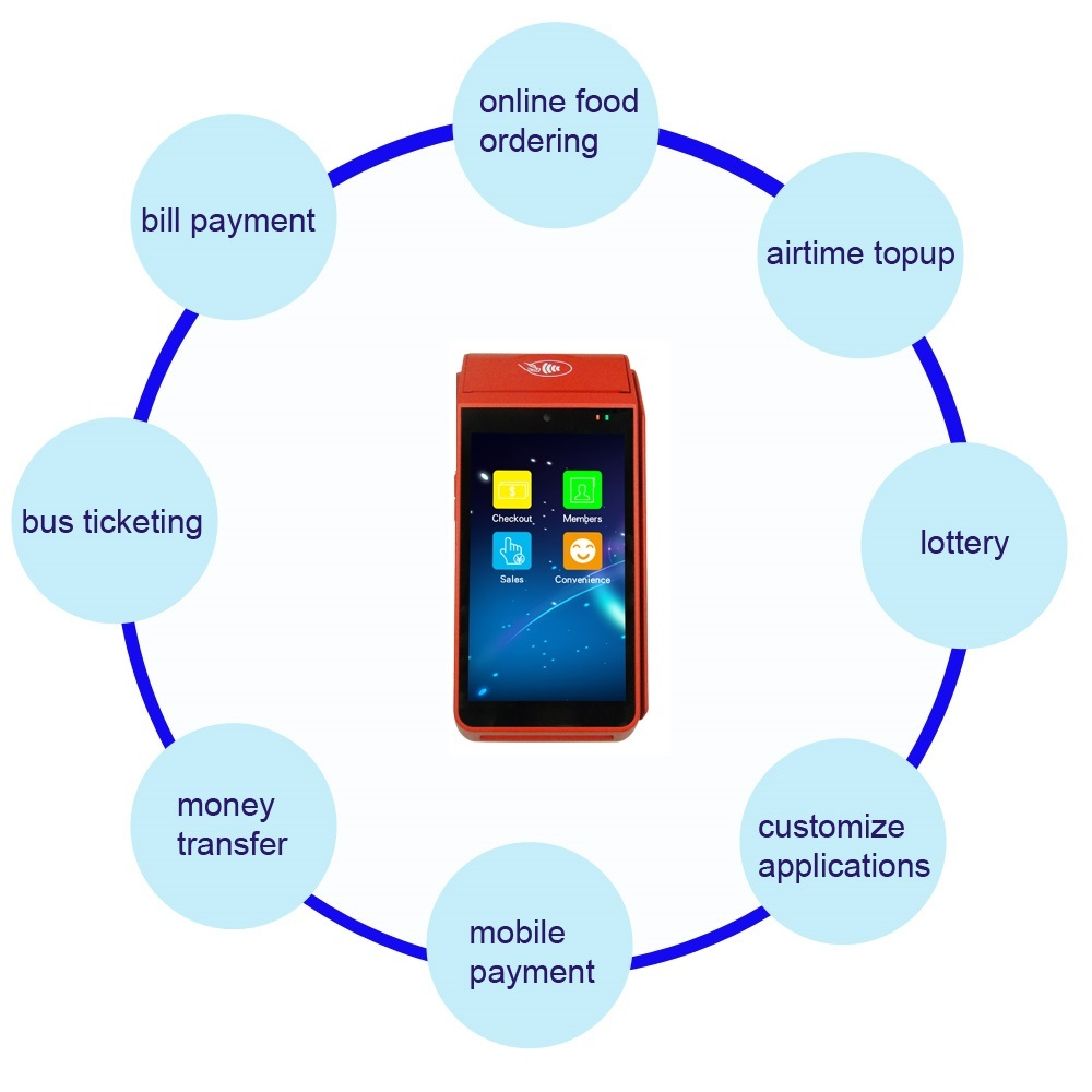 Touch Screen Handheld 3G 4G WIFI Bluetooth Android Thermal Printer POS Terminal For Online Orders Mail Orders