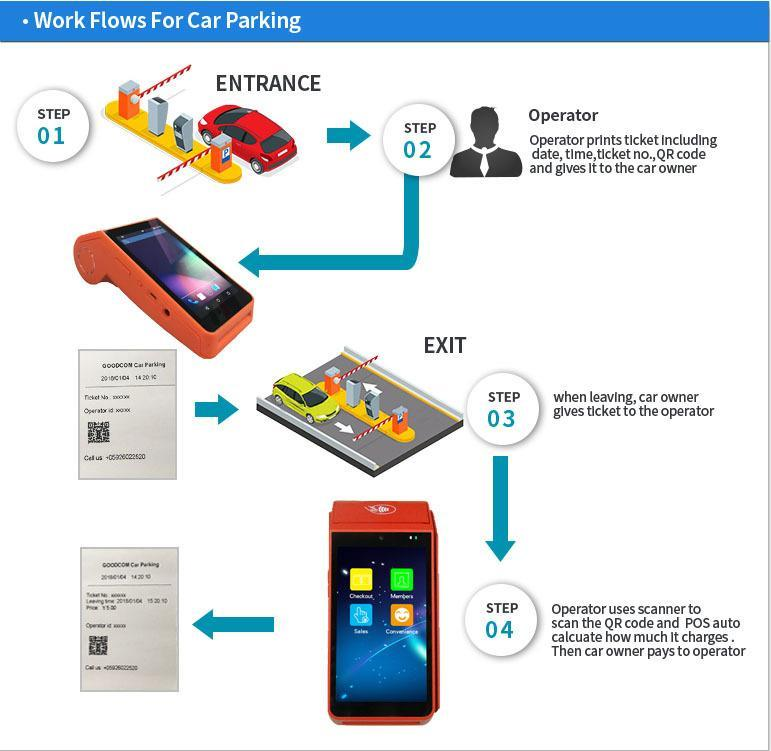 Parking Ticket Machine 4G Portable Handheld Printer Cheap Android POS with Printer
