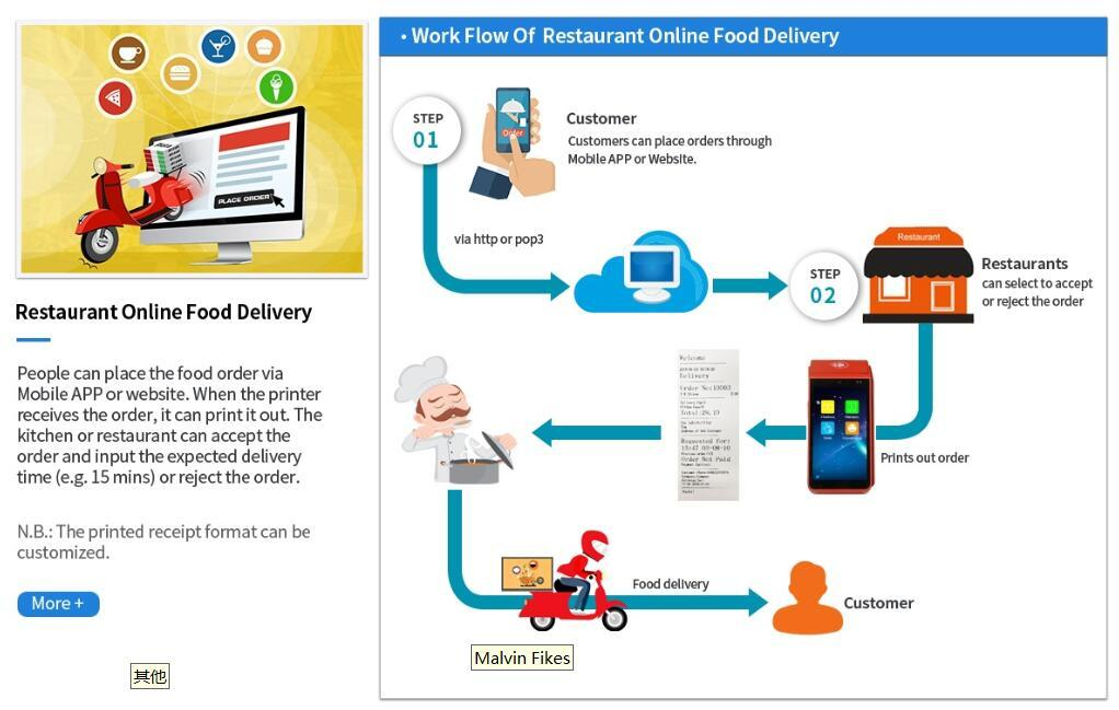 Handheld Factory All in One Mobile Restaurant Ordering System Cheap Android POS With Printer