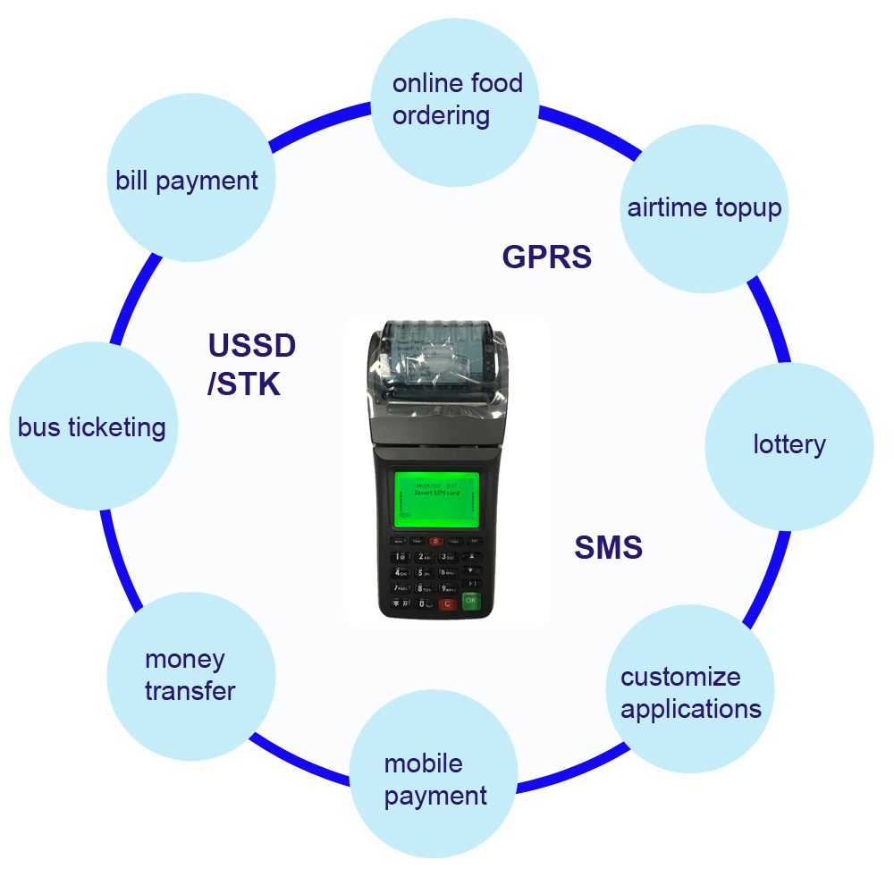 Handheld GPRS GSM NFC Magnetic Smart Card Reader POS Terminal with Sim Card