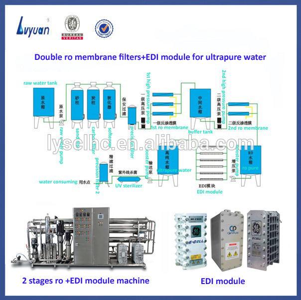 RO membrane filter Electrodeionization EDI Water Treatment PLANT