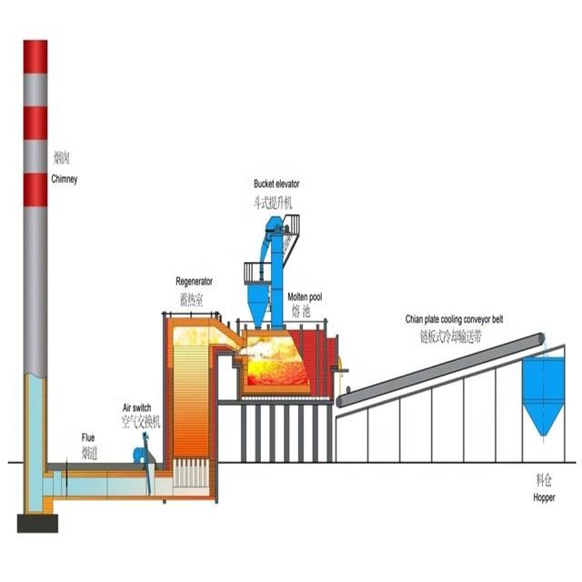 Regenerative chamber type water glass furnace/ Sodium silicate plant equipment