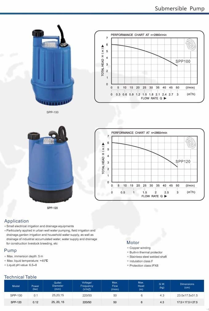 Submersible Pump (SPP-100) with Ce