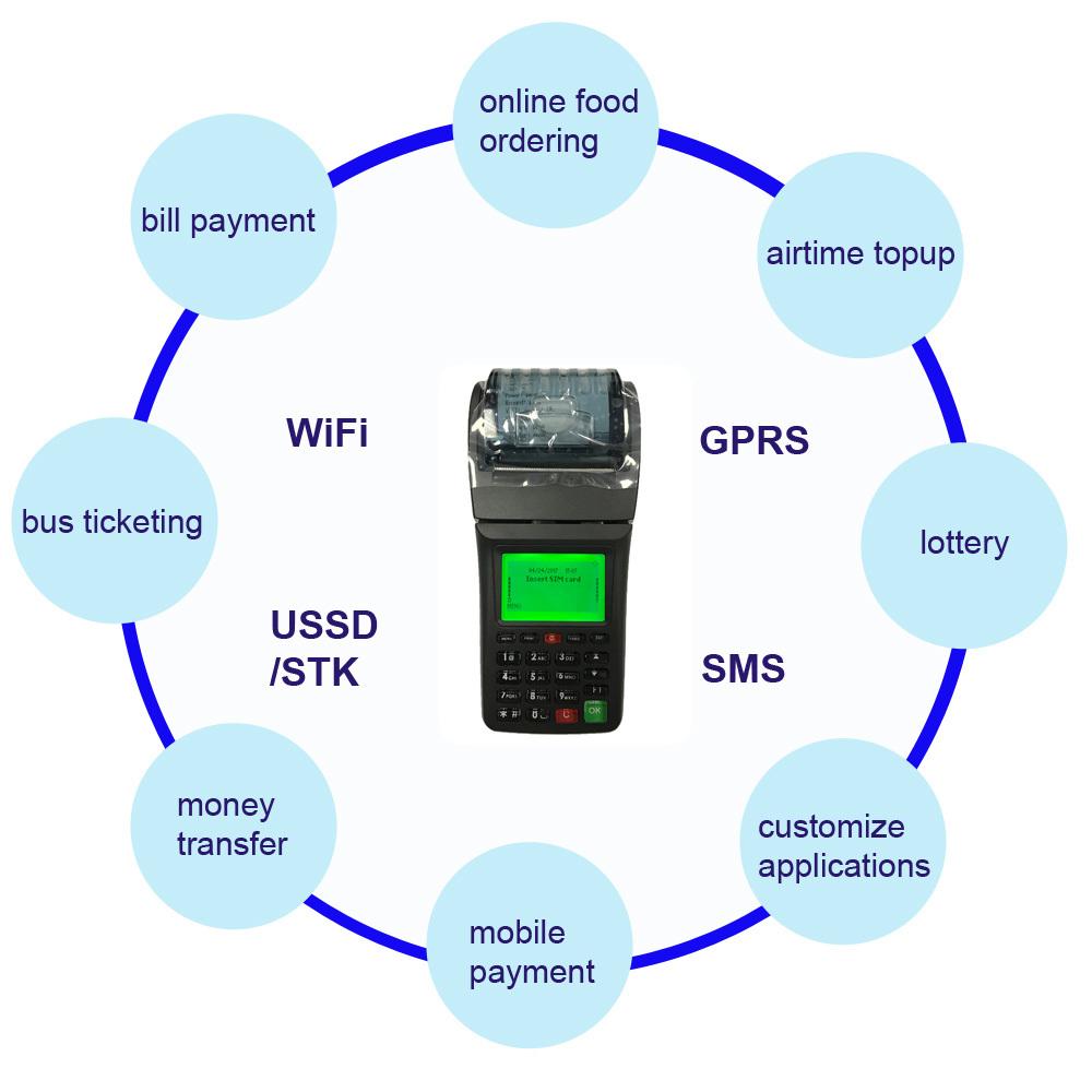 Goodcom GT6000SW Portable SMS GPRS Wifi Printer for Bus Ticketing