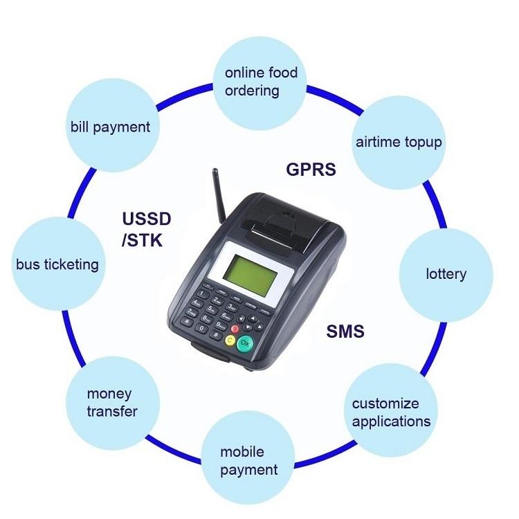 New Handheld Wireless Receipt Printer support WIFI , GPRS , SMS auto print out receipt
