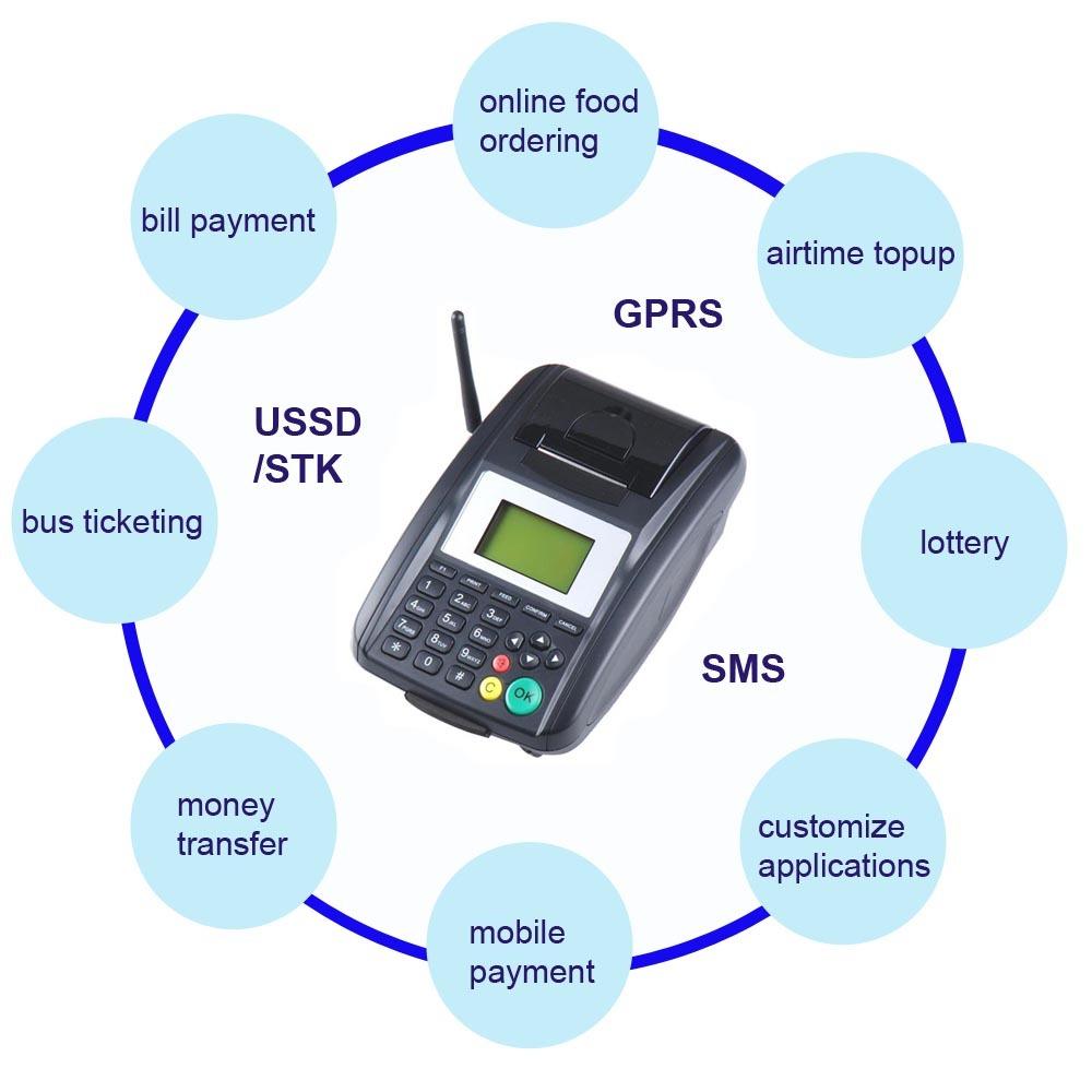 SIM Card Pos Parking Bus Ticketing WIFI GPRS SMS Thermal Printer Lottery Ticket Machine