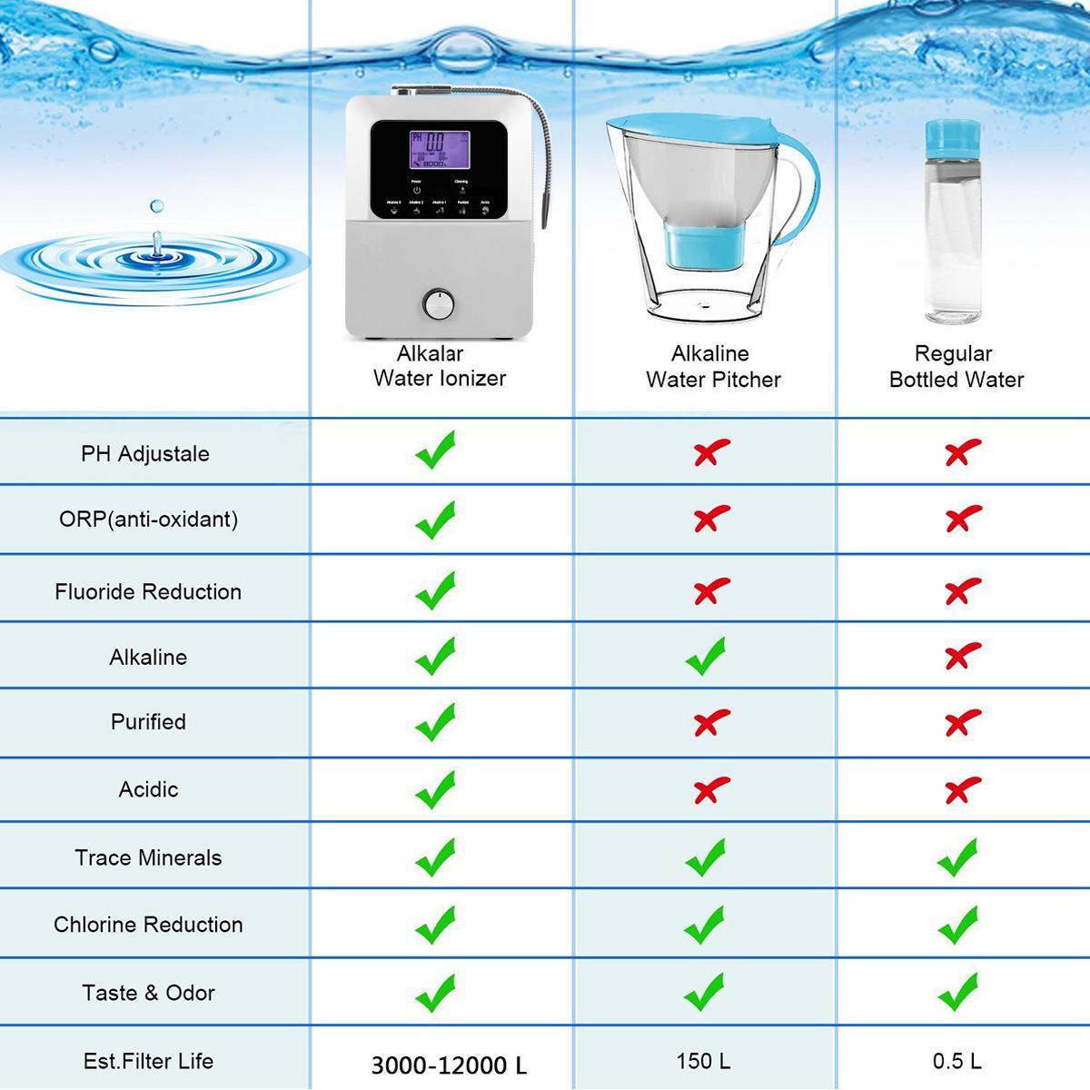Kangen water machine alkaline Ph water ionizer system purifier machine