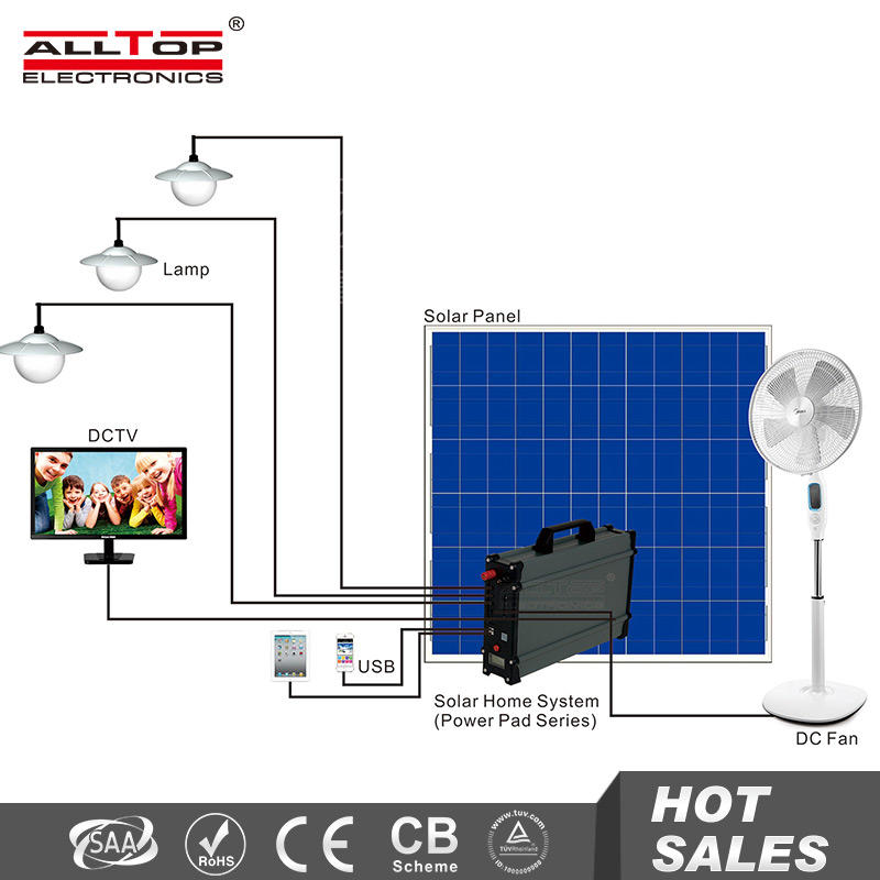Electricity generating solar lighting panel power system for home