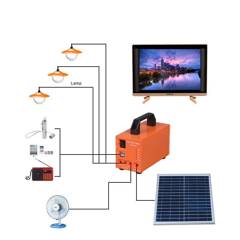 ALLTOP OEM design portable solar home lighting system with battery