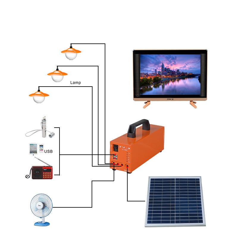 ALLTOP Outdoor lighting power supply 30w solar power system