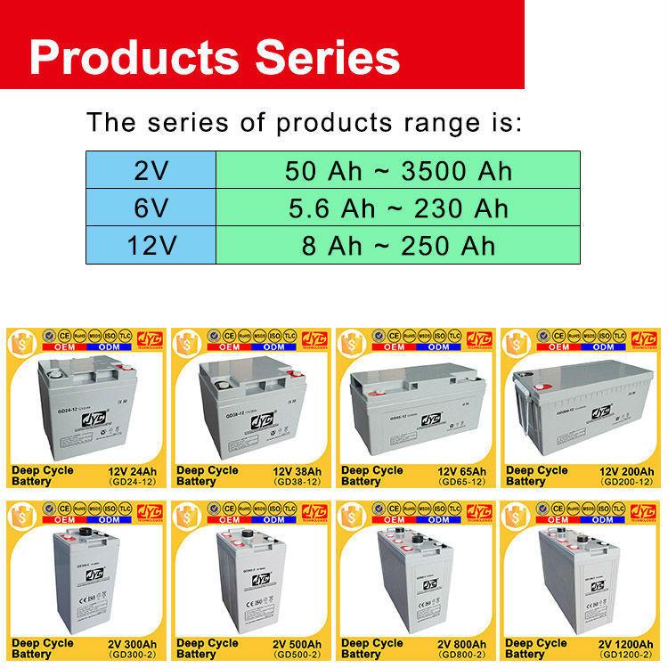 Credit guarantee 12v 150ah deepcycle battery
