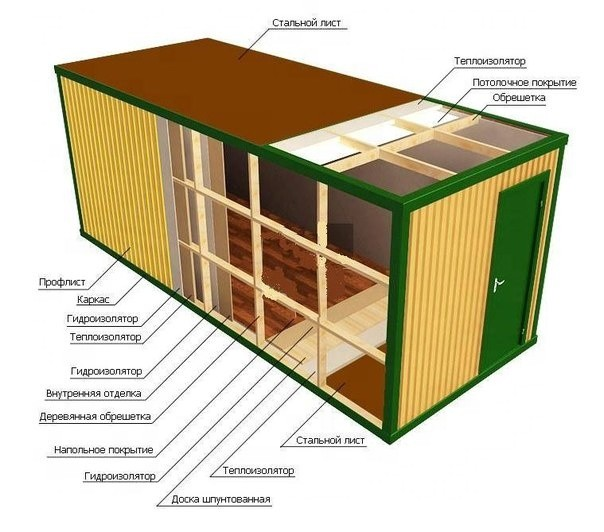 Modular movable container house construction with quality