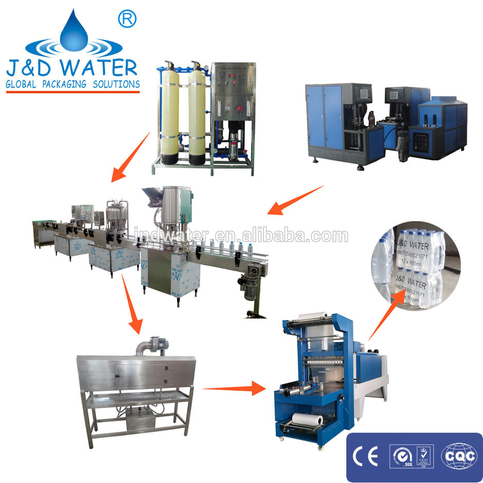 Mini mineral water bottling filling plant machinery