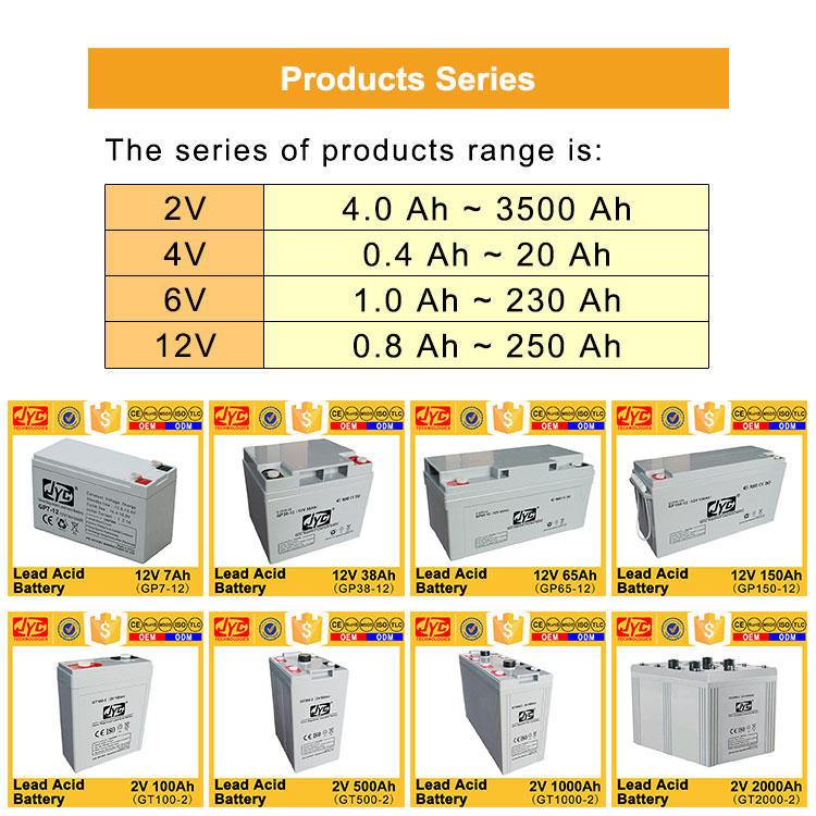 Maintenance Free Sealed UPS Battery 12V 100Ah Rechargeable VRLA SLA Sealed Lead Acid Battery