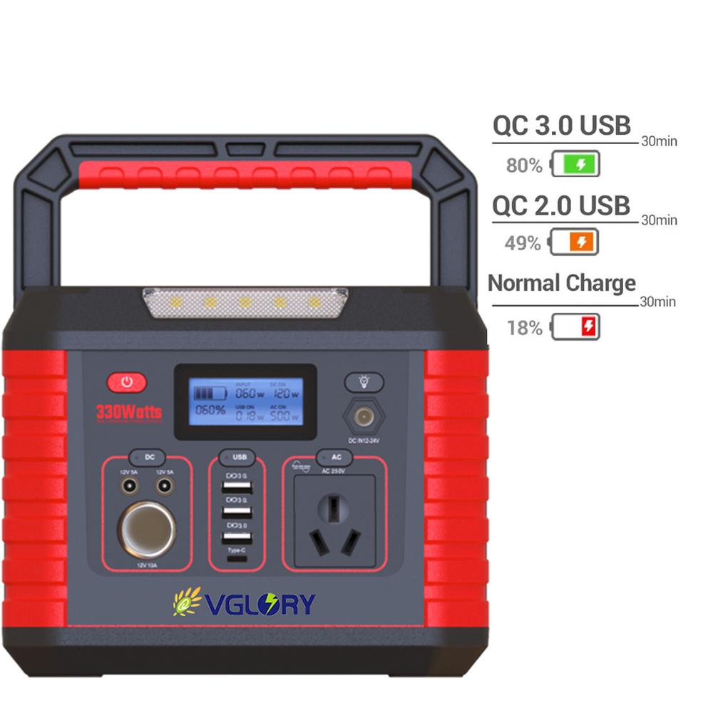 Box 48000mah 200w 300w Uav Monopoly Sale Mini Power Station For Tv Solar Battery Charger 52000mah Ultra Thin