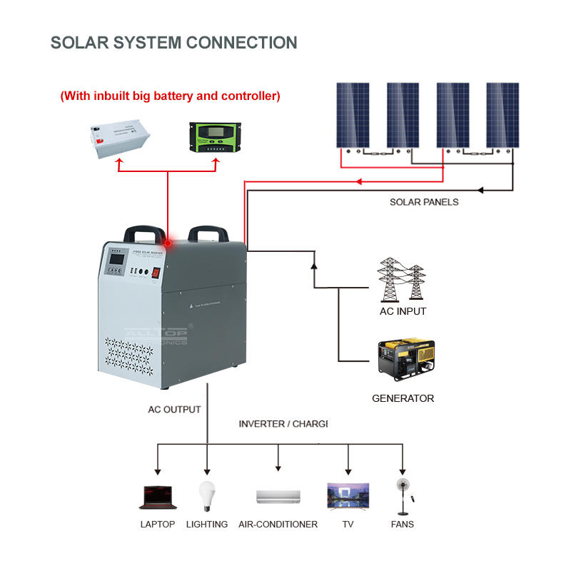 100 Watts Solar Power System 200W 300W Cheap Portable solar panel system