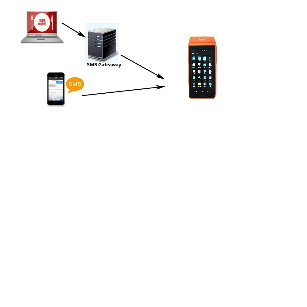 4G Restaurant System Machine Handheld Android POS Mobile Mini Thermal Bluetooth Printer