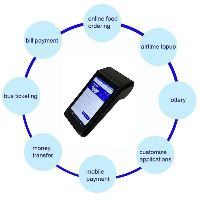 Handheld Android POS System Terminal With Touch Screen 4G WIFI Build in Printer Support Multi-kinds of Plugin