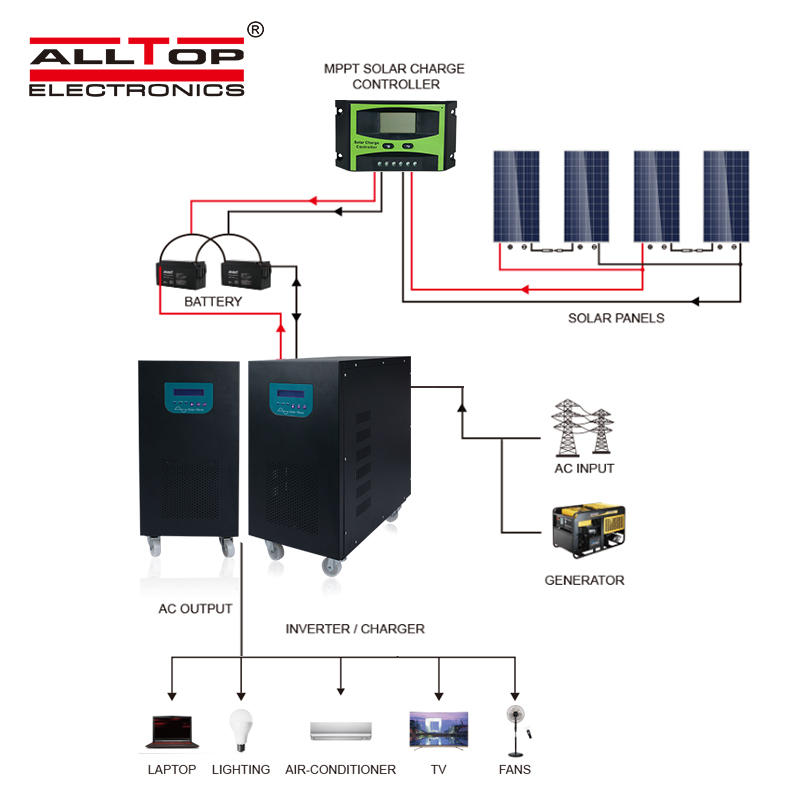 On grid AC output 220V to 240V off-grid 4KW 5KW 6KW generate solar power system