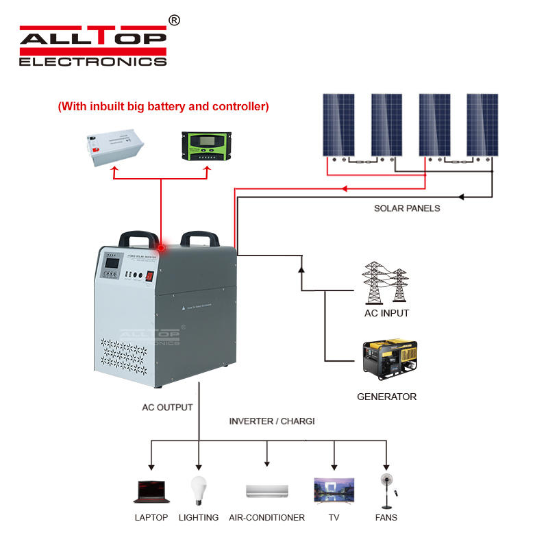 High quality whole house 100w Portable Off grid micro inverter Solar panel Solar power system