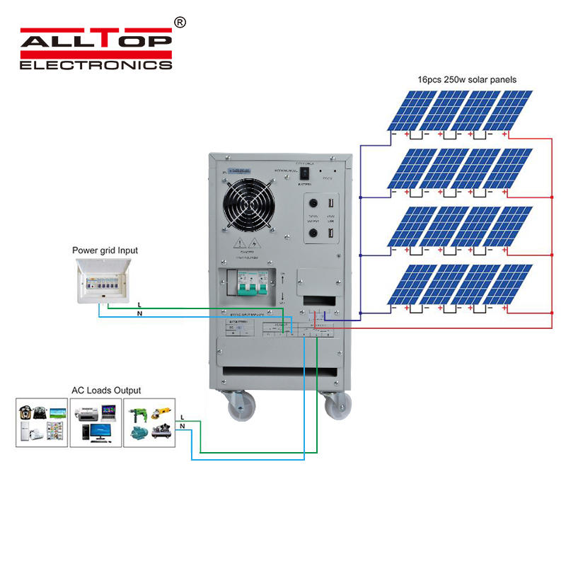Solar air conditioner system 1000W residential in high efficiency competitive price solar energy system