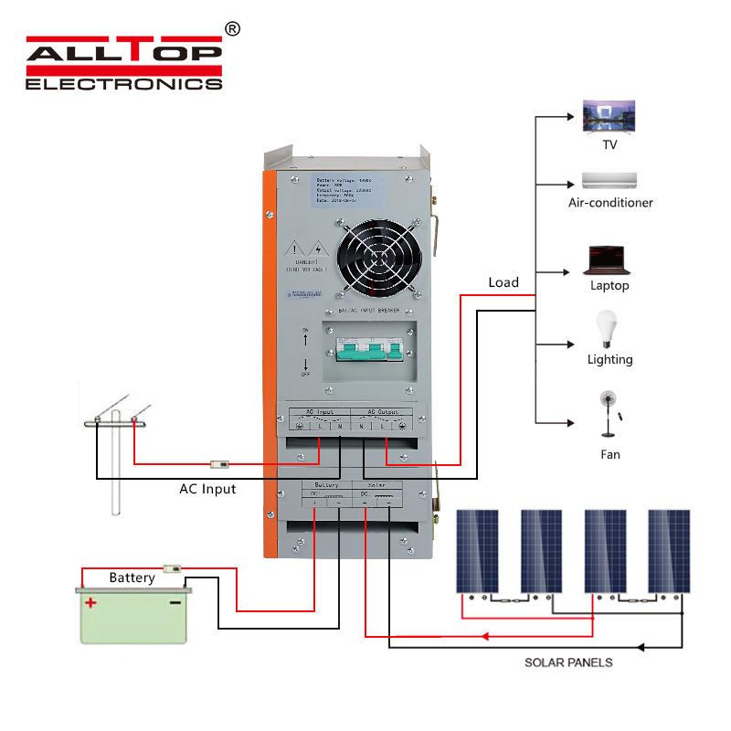 On grid solar panels inverter hybrid mppt charge controller 1KW 2KW 3KW 5KW 6KW 7KW solar energy inverter