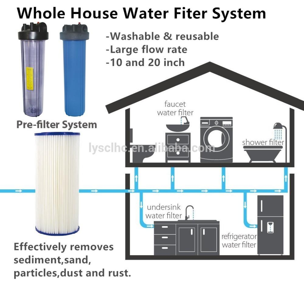 Whole house washable reusable sediment water filter pleated folding poly-ester swimming pool filter cartridge for Spa Home use