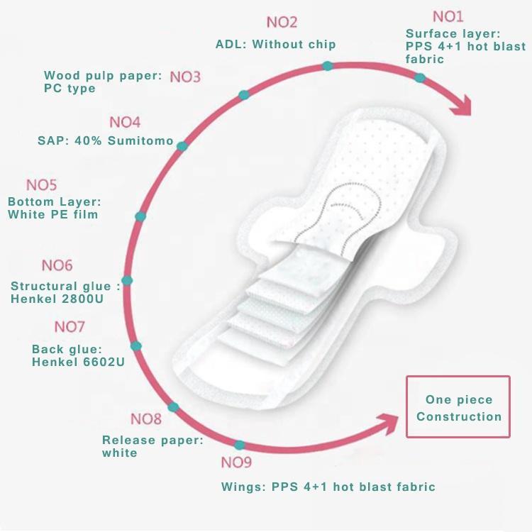 High quality herbal sanitary napkin function medical sanitary pad