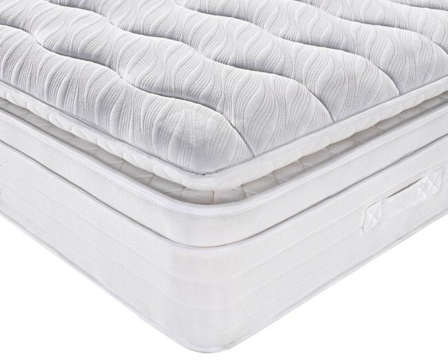 King Size Hotel Used Soft Foam Pillow Top Pocket Spring Mattress