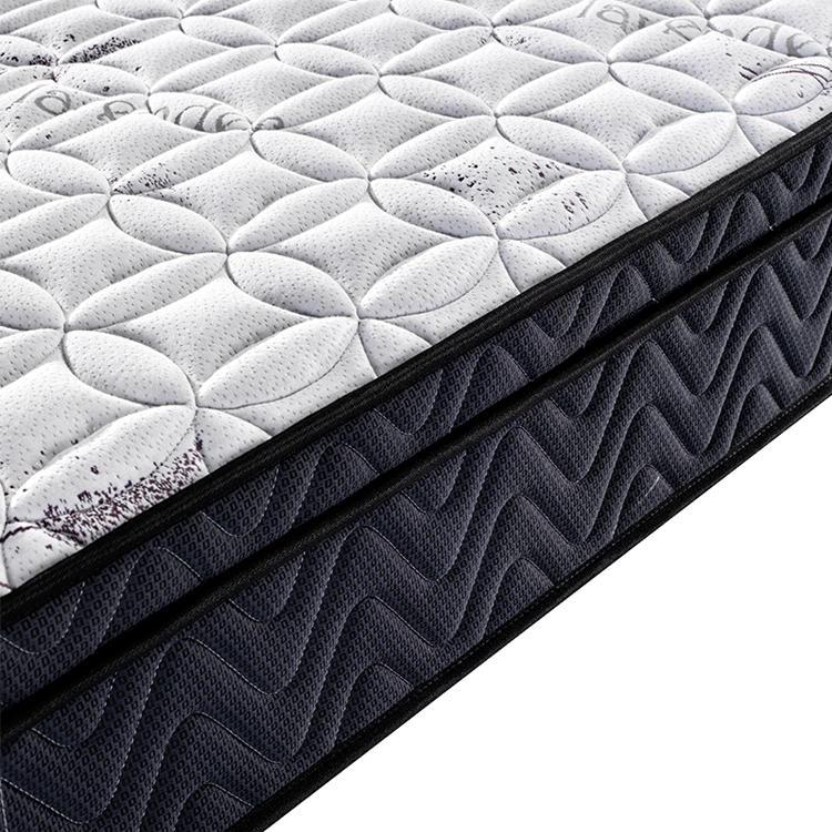 Wholesale jacquard fabric euro medium firm mattress spring mattress