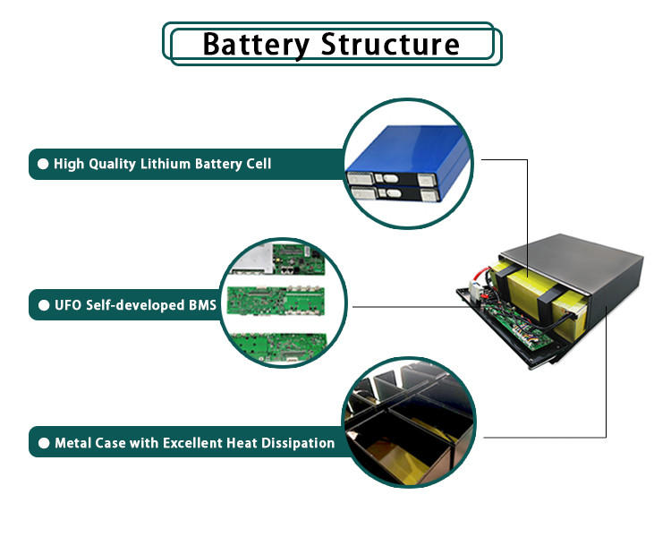 100ah lifepo4 lithium-ion packs 48V lithium battery module for telecom tower