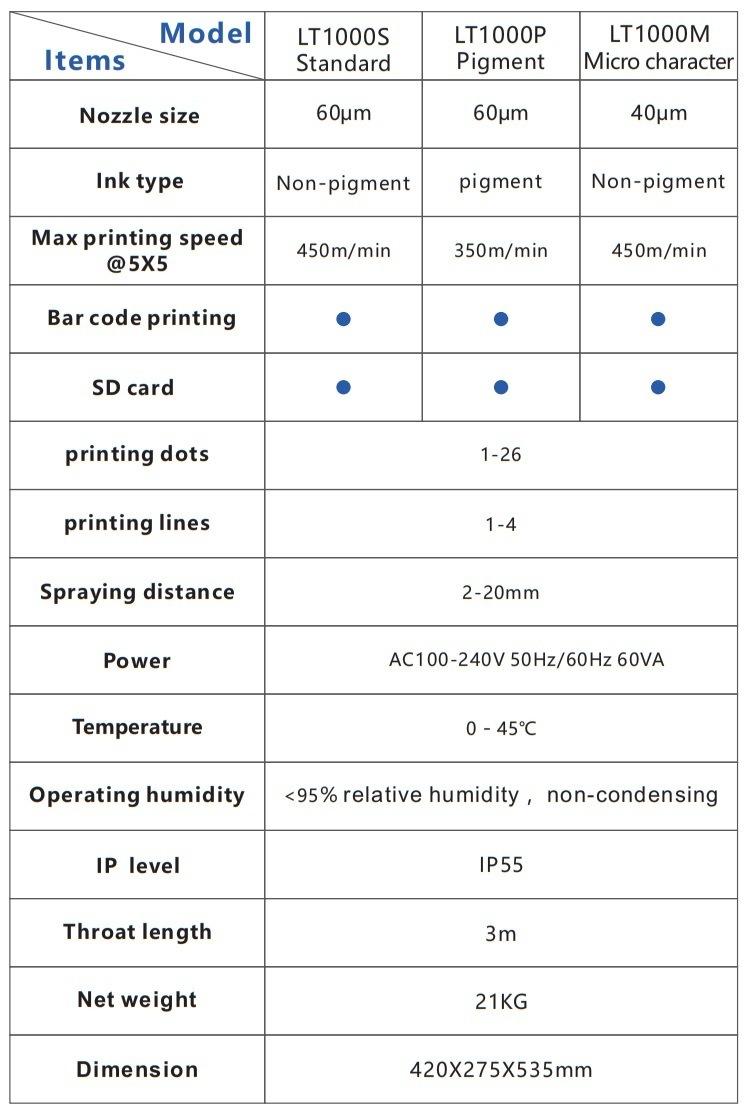 Lead Tech Lt1000s+ 1d Barcode Cij Inkjet Printer
