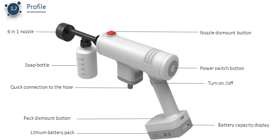 high pressure cordless mini portable car care tools car washer
